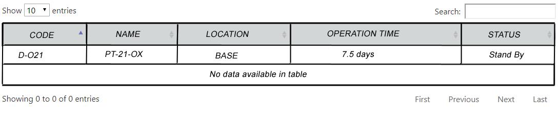 Angular 4 - Datatable isn't reloading data correctly