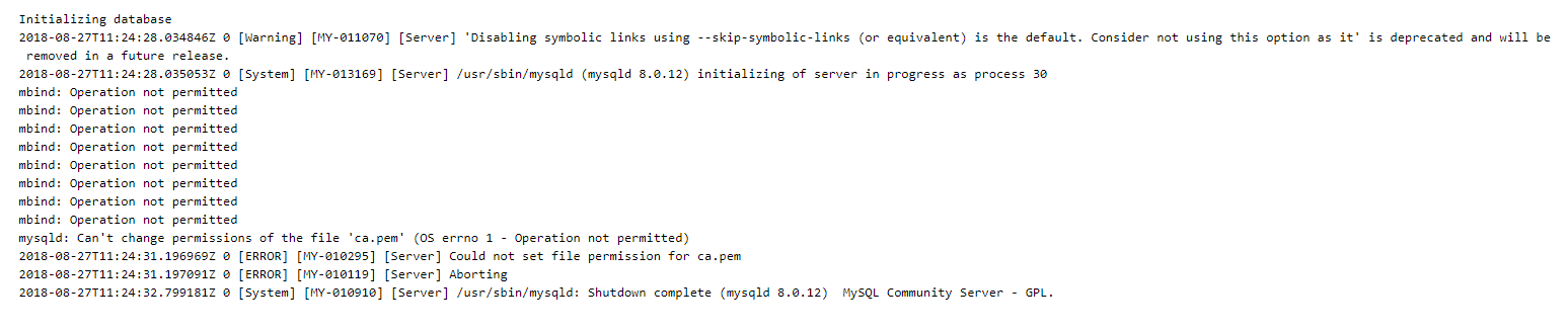 mysql_ssl_rsa_setup: Can't change permissions of the file 'ca-key