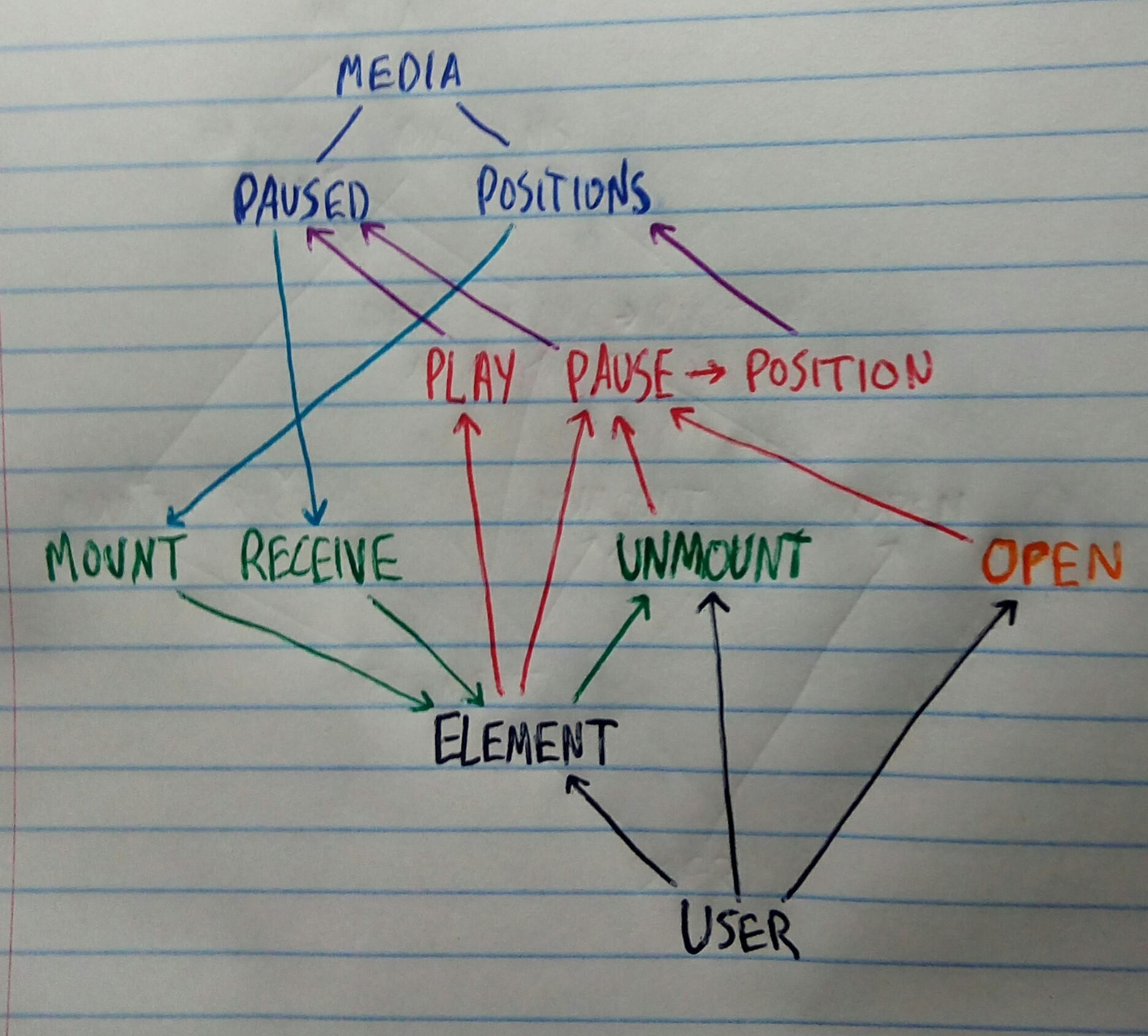 lbry_video_state_model