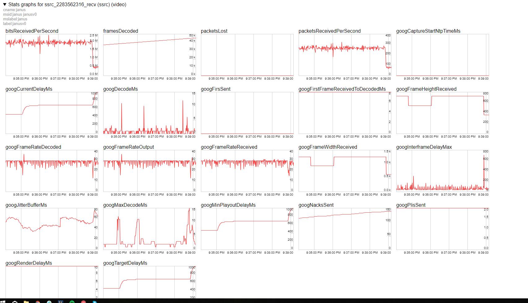 Videoroom A/V Sync Issues · Issue #1653 · meetecho/janus-gateway