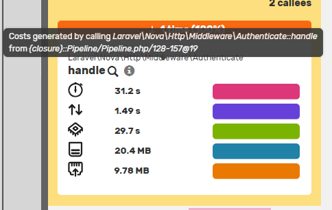 Internal API calls are extraordinarily slow regardless of