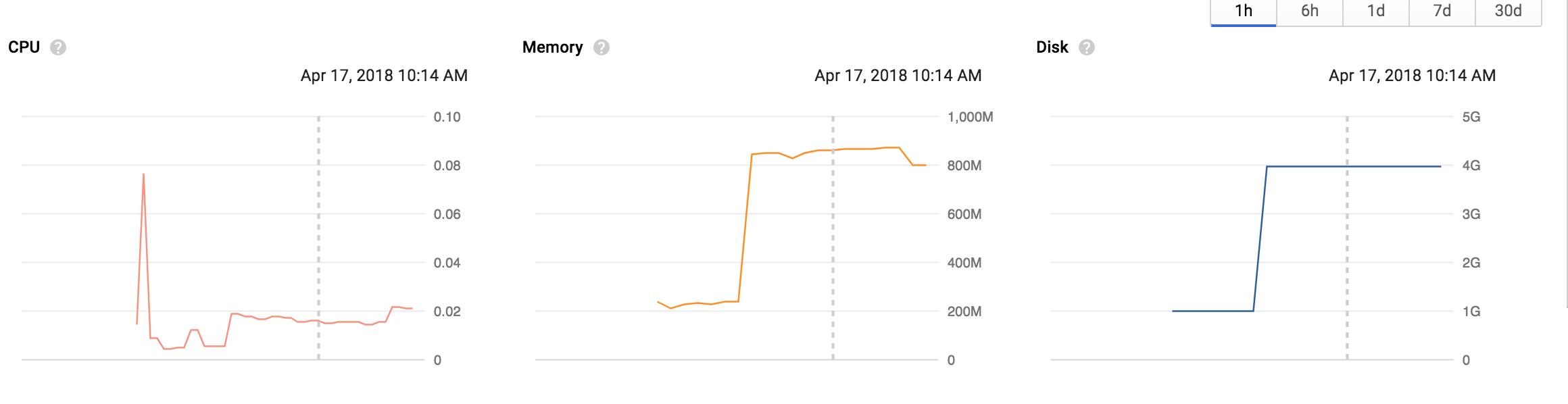 screen shot 2018-04-17 at 10 29 40 am