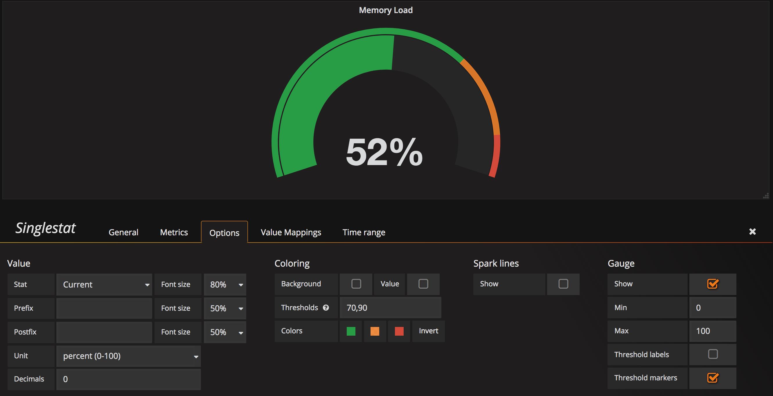 Thresholds coloring in gauge with percents broken (when