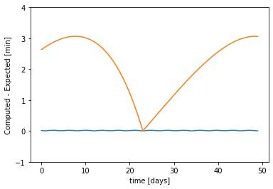 astroplan_precision