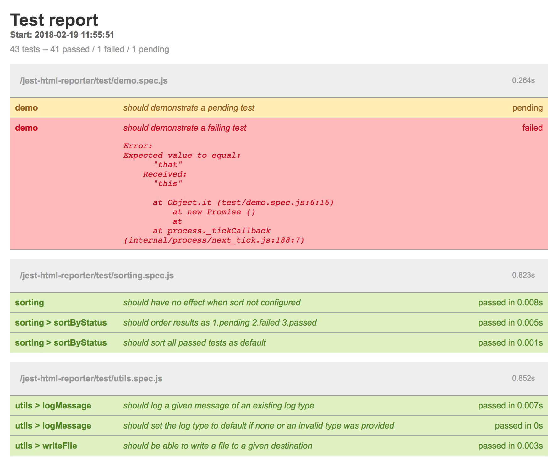 jest-html-reporter - npm