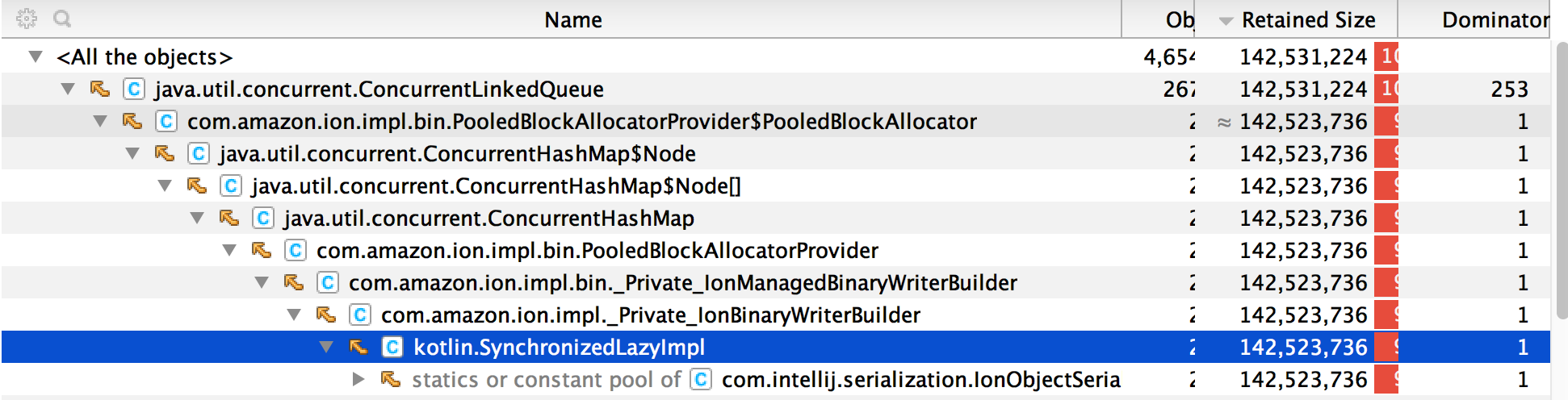 benchmark to see if PooledBlockAllocator can be replaced by