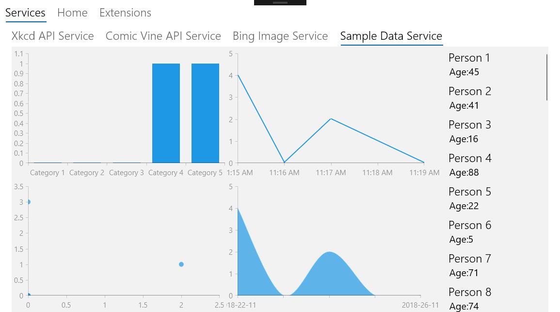 Sample Data Service