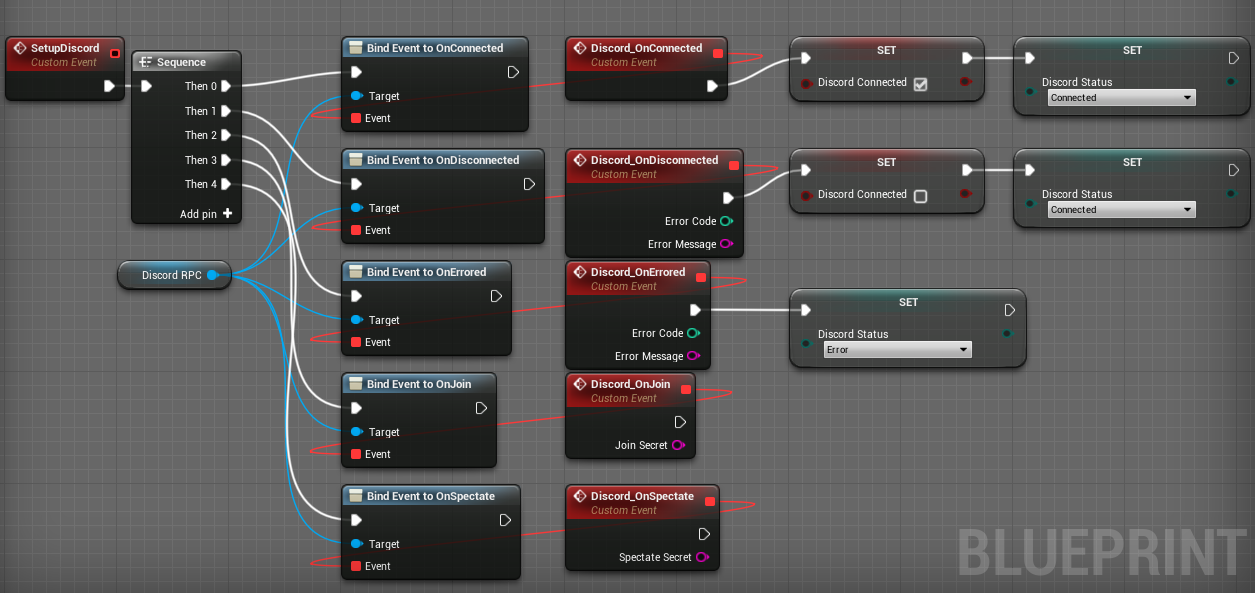 Unreal Engine 4 15+ Nativize Error · Issue #131 · discordapp