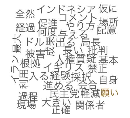Japanese word cloud · Issue #1344 · quanteda/quanteda · GitHub