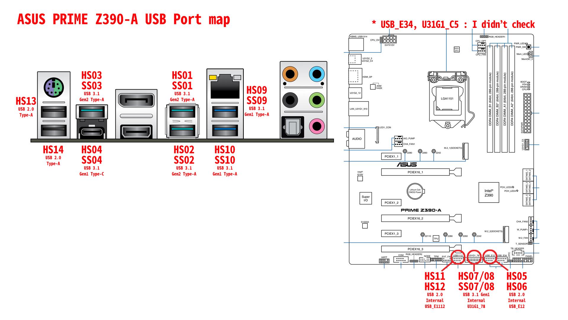 Asus-PRIME-Z390 i7-8700 RX 580