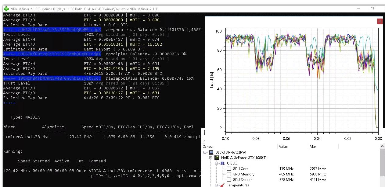 CPU GPU load on kaby lake Celeron g3930? · Issue #59 · MrPlusGH