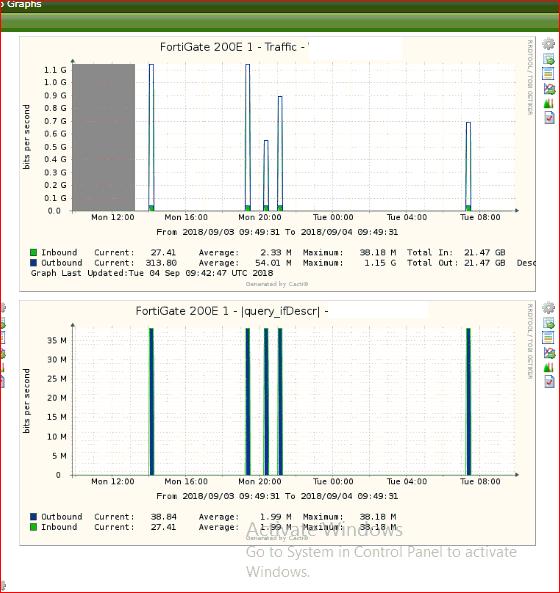Incorrect traffic peak virtual VPN adapter [1 1 36] · Issue