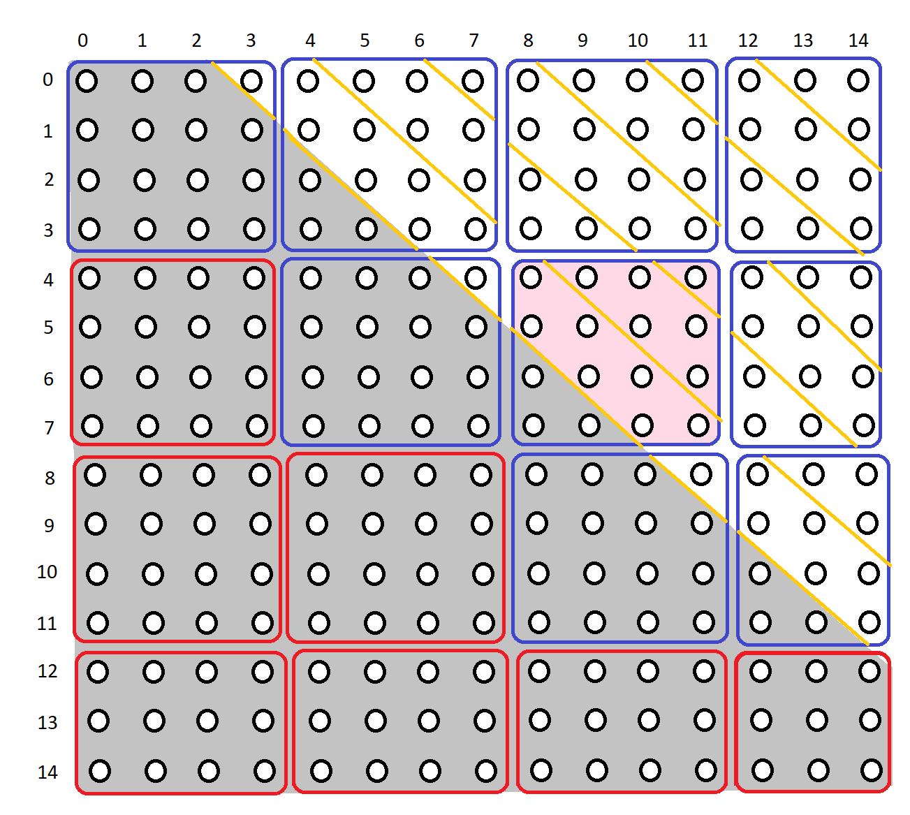 Tiles Matrix