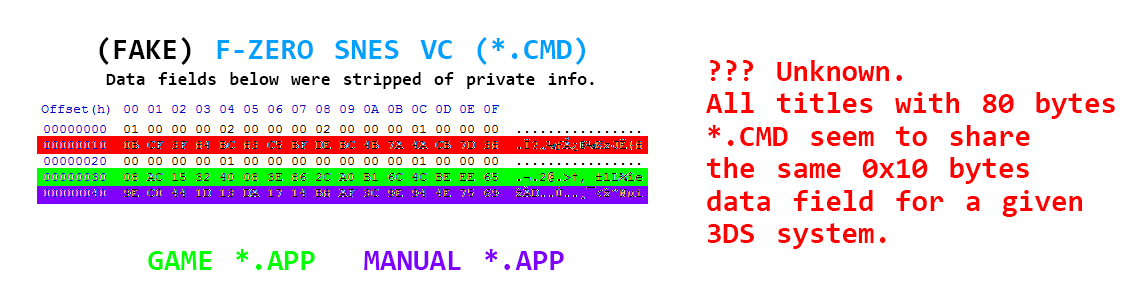 Research needed] Handling  cmd CMACs on SD card · Issue #340 · d0k3
