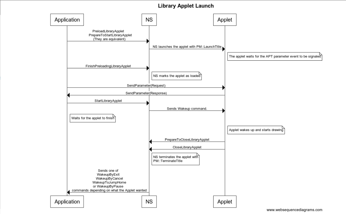 LLE applets issues · Issue #3243 · citra-emu/citra · GitHub
