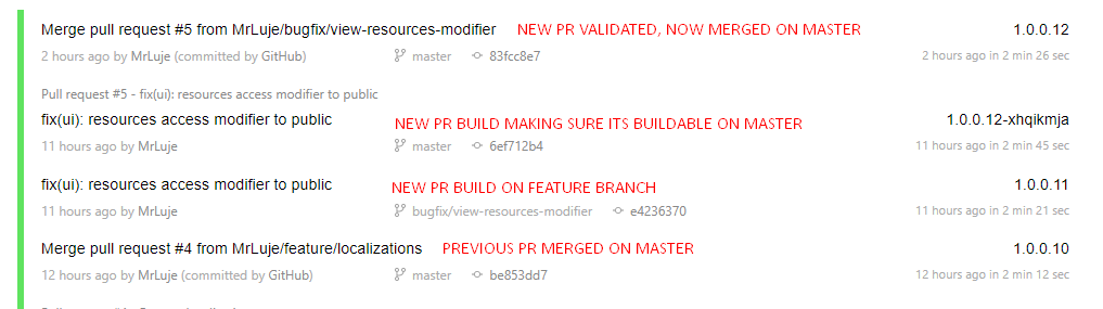 Pull Requests builds increment Build Number [question