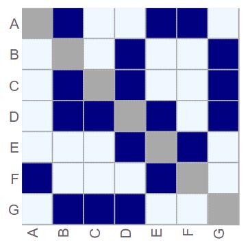 ClusteroriginalDSM