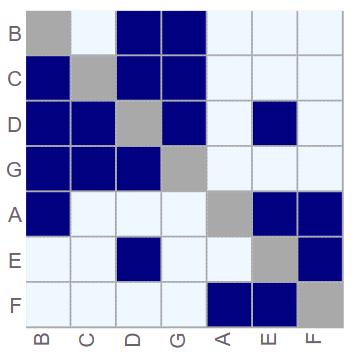Clustered_DSM