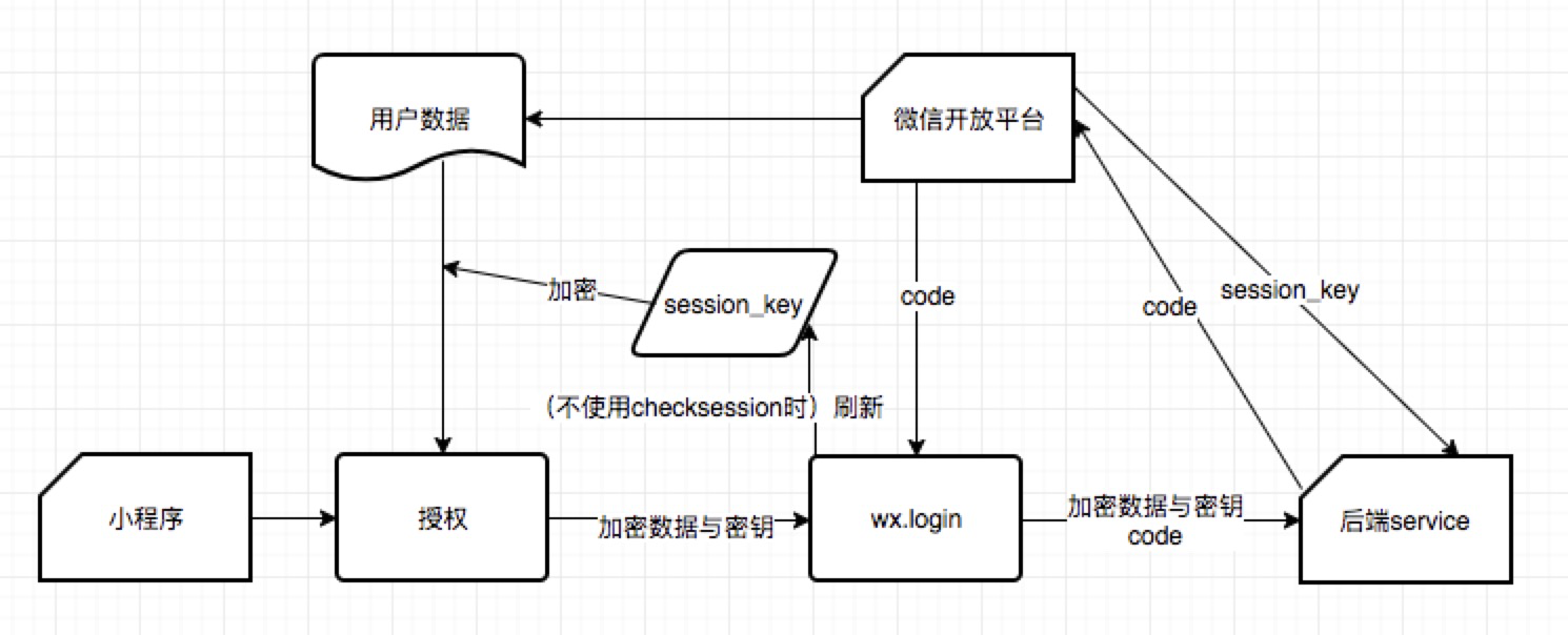 GitHub - WechatMiniProgramKnowledgeMap/KnowledgeMap: wechat
