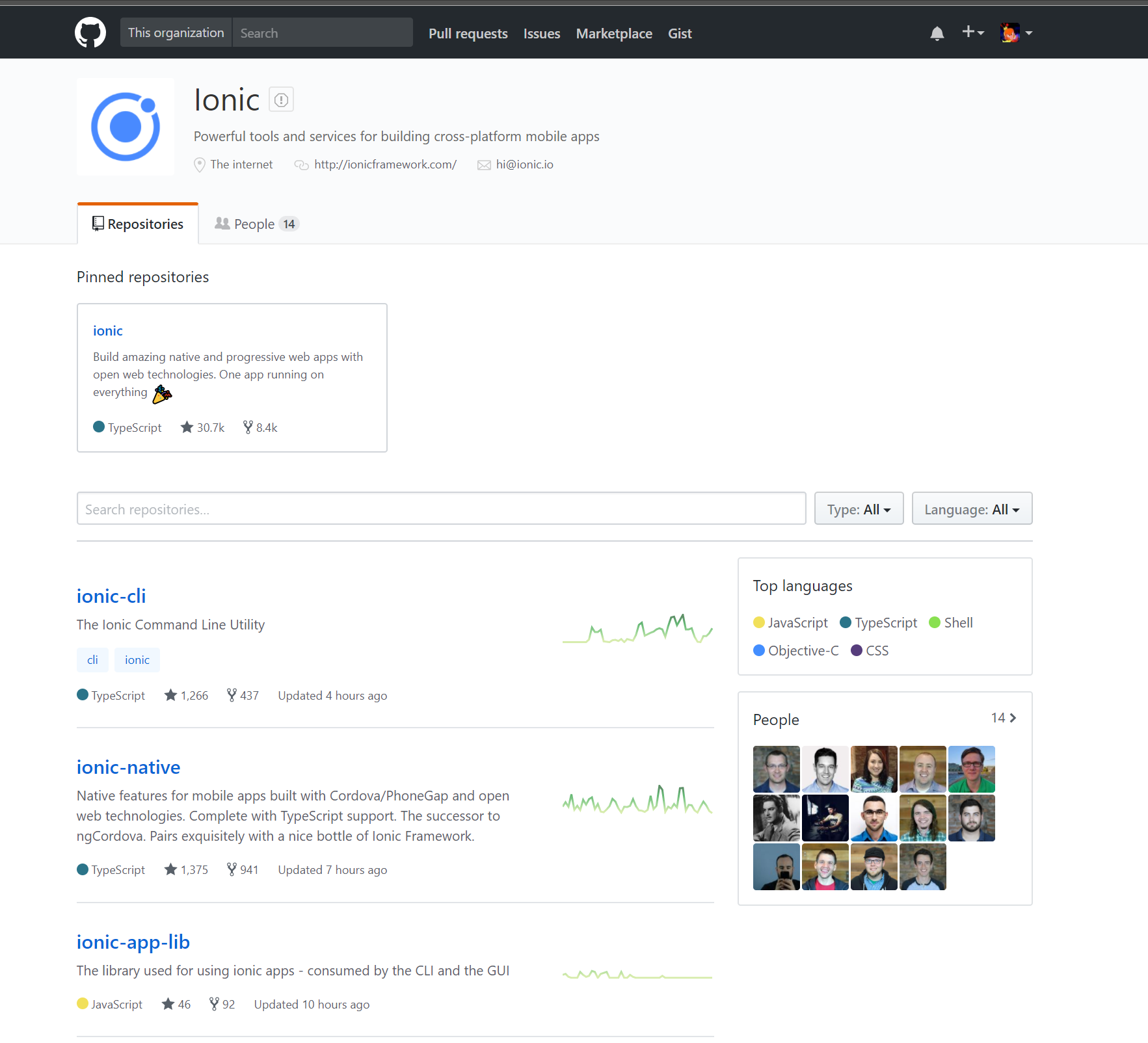 Pin ionic-cli on the ionic-team orgnization profile page