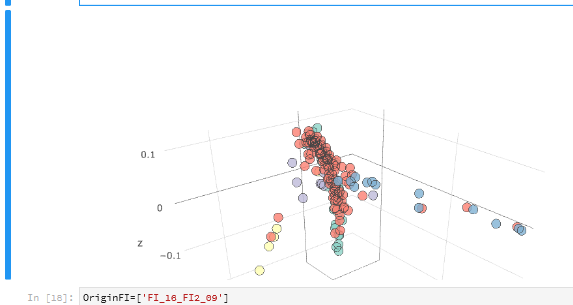 plotly scatterplot cutted · Issue #93 · jupyterlab/jupyter