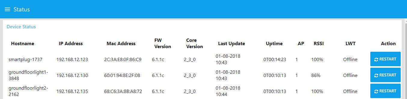 MQTT lost connection problem happen after Wifi router