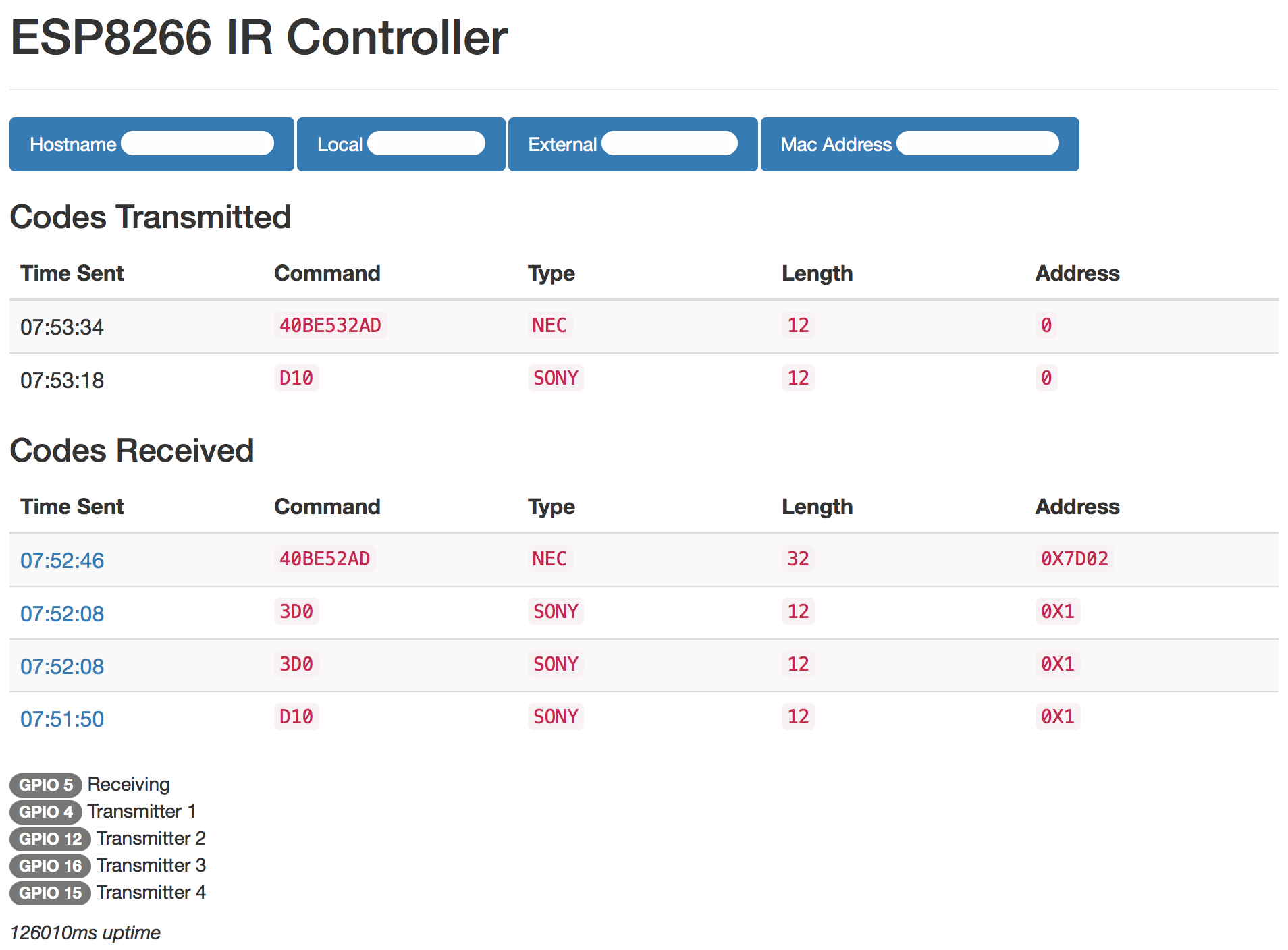 GitHub - mdhiggins/ESP8266-HTTP-IR-Blaster: ESP8266 Compatible IR