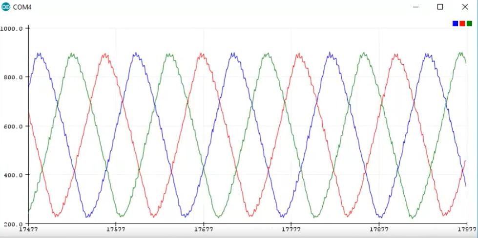 GitHub - GrzegorzTarka/Program-PWM-3-sine-wave