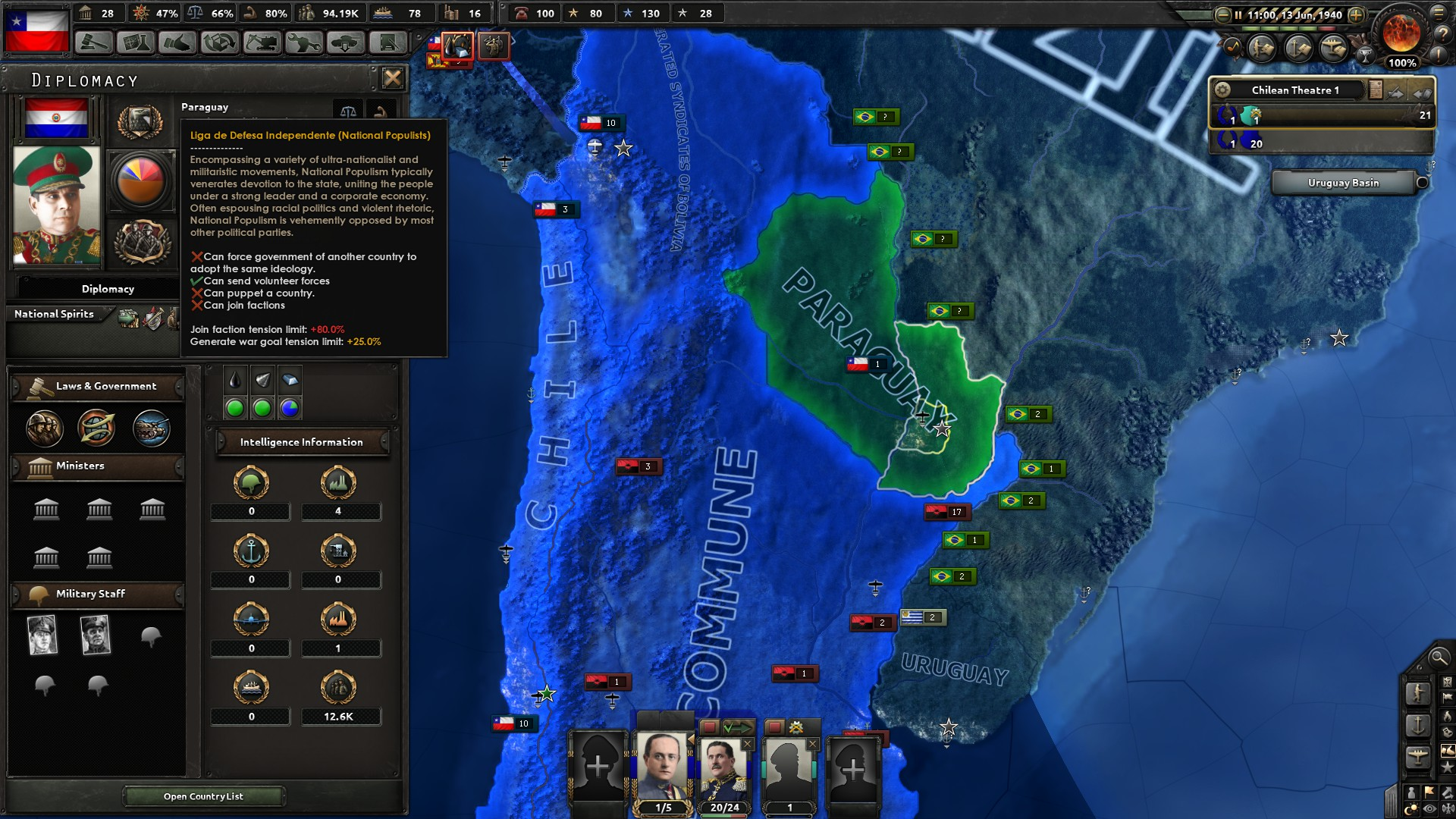 Paraguay has a NatPop coup while being a Syndie puppet - PAR