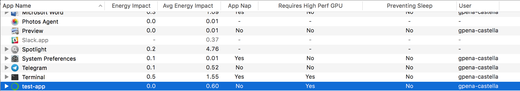 On OSX qtpy applications are forcing discrete graphics · Issue #142