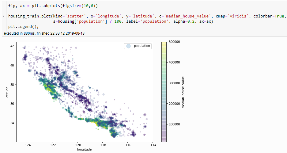xticks missing for scatter plots with colors · Issue #10611