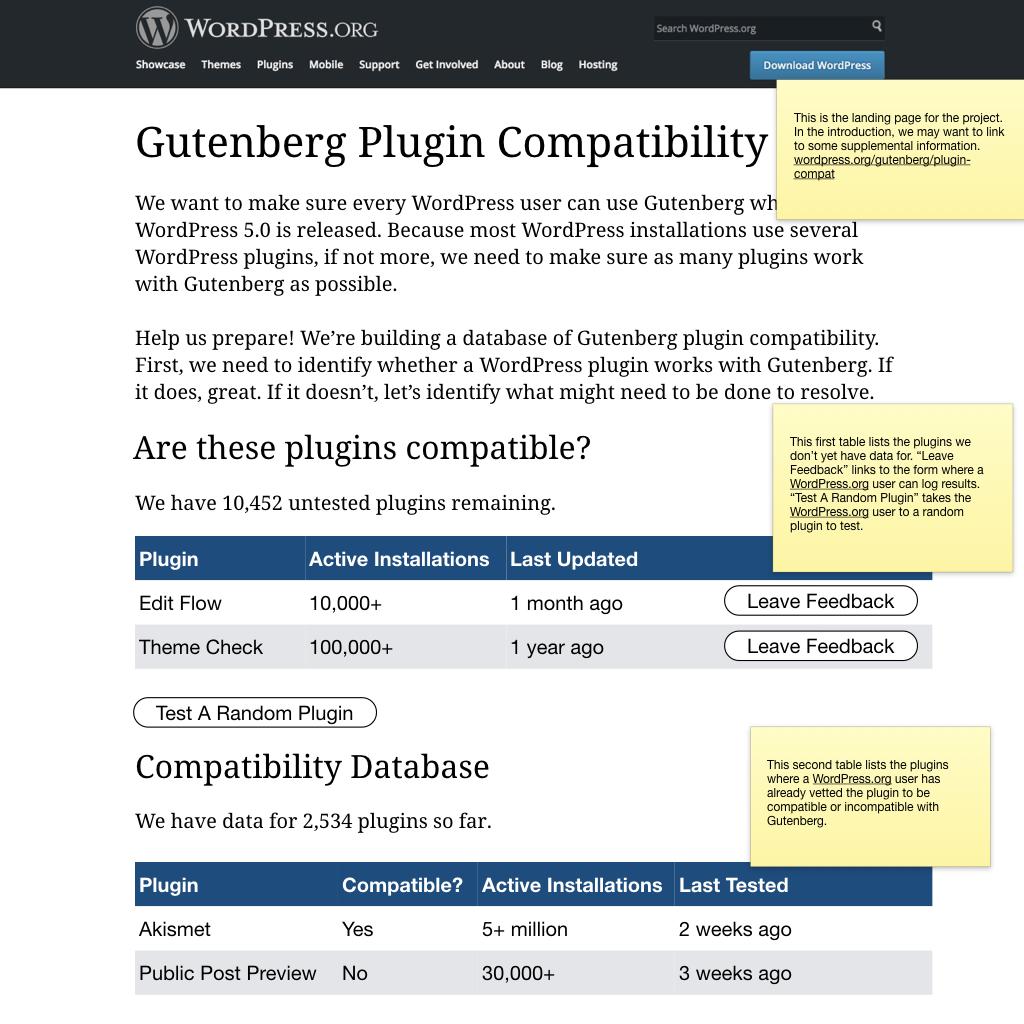 gutenberg plugin compatibility 001