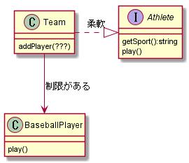 diagram-8264521749727867540
