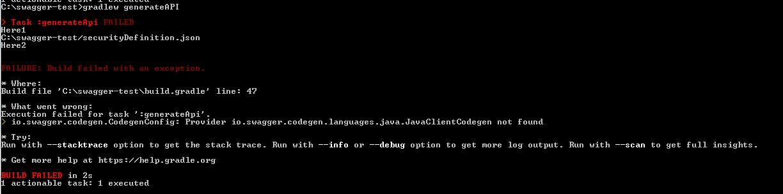 Provider io swagger codegen languages java JavaClientCodegen
