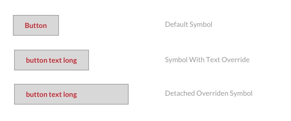 Bug] Padding Breaks When Detaching Overriden Symbol, & When Using