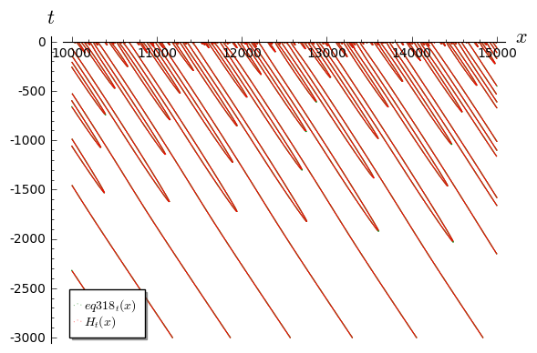 graph10kto15k