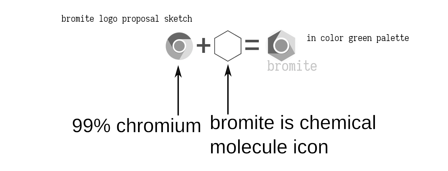 bromite-scetchg-v0 0000012