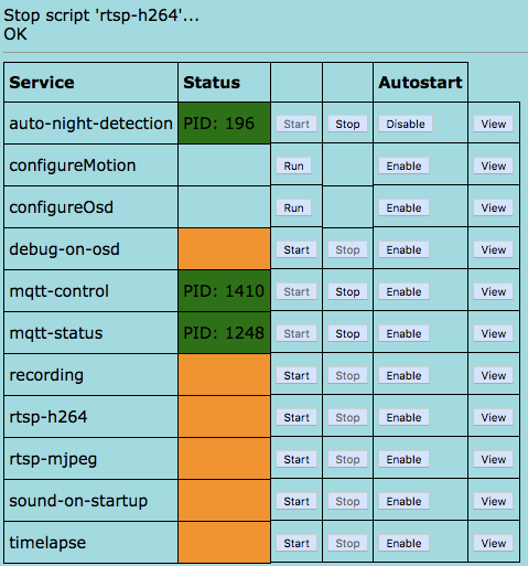 Mqtt reports wrong rtsp_server state (always ON) even though H264