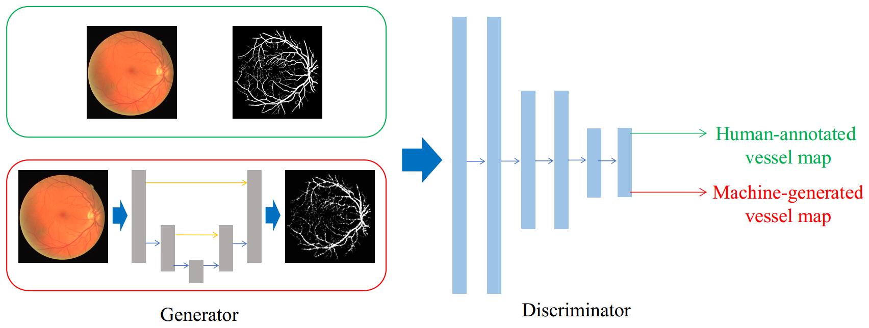 GitHub - ChengBinJin/V-GAN-tensorflow: A tensorflow