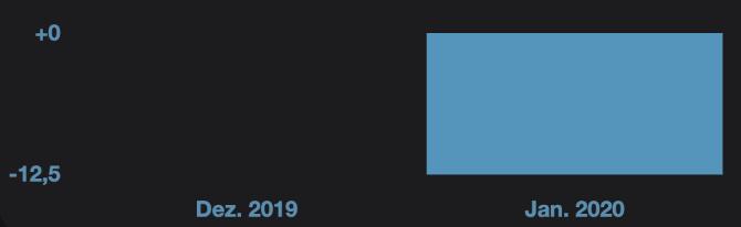 Screenshot 2020-01-18 at 10 17 50