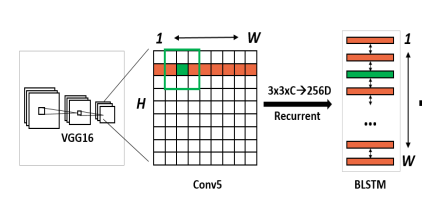 Are you missing a convolution 3x3 layer in network? · Issue