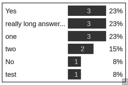 نمایش نظرسنجی بیگ بلو باتن 2.3.1