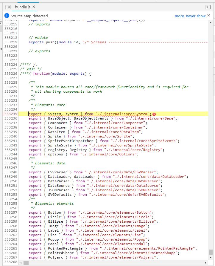 Bundle error with React v15 · Issue #450 · amcharts