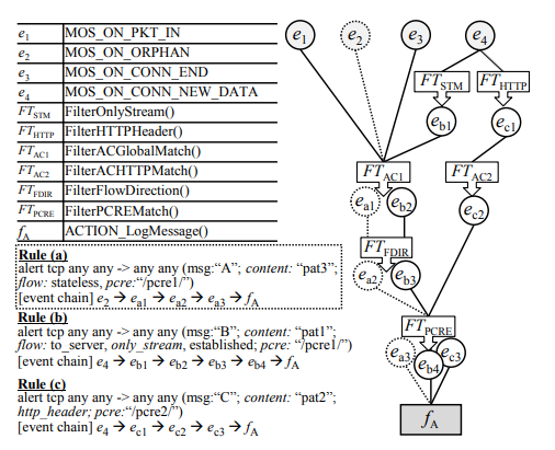 Can mOS API run on a Raspberry Pi B+? · Issue #23 · mos