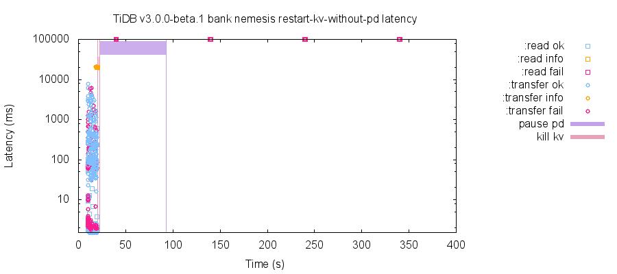 latency-raw (25)