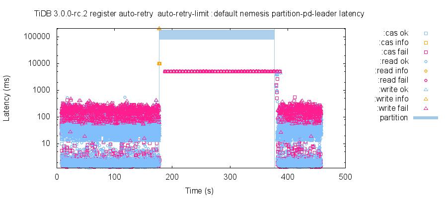 latency-raw (3)