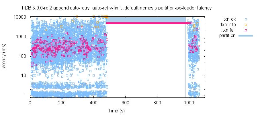 latency-raw (6)