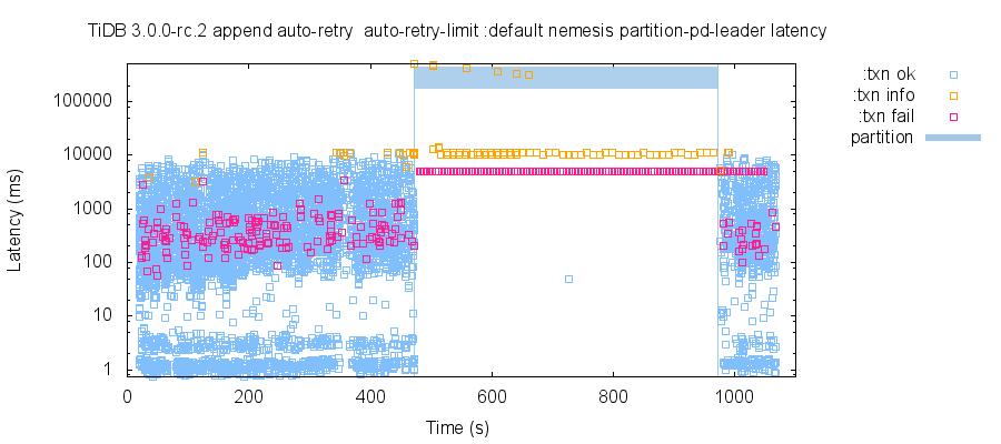 latency-raw (5)