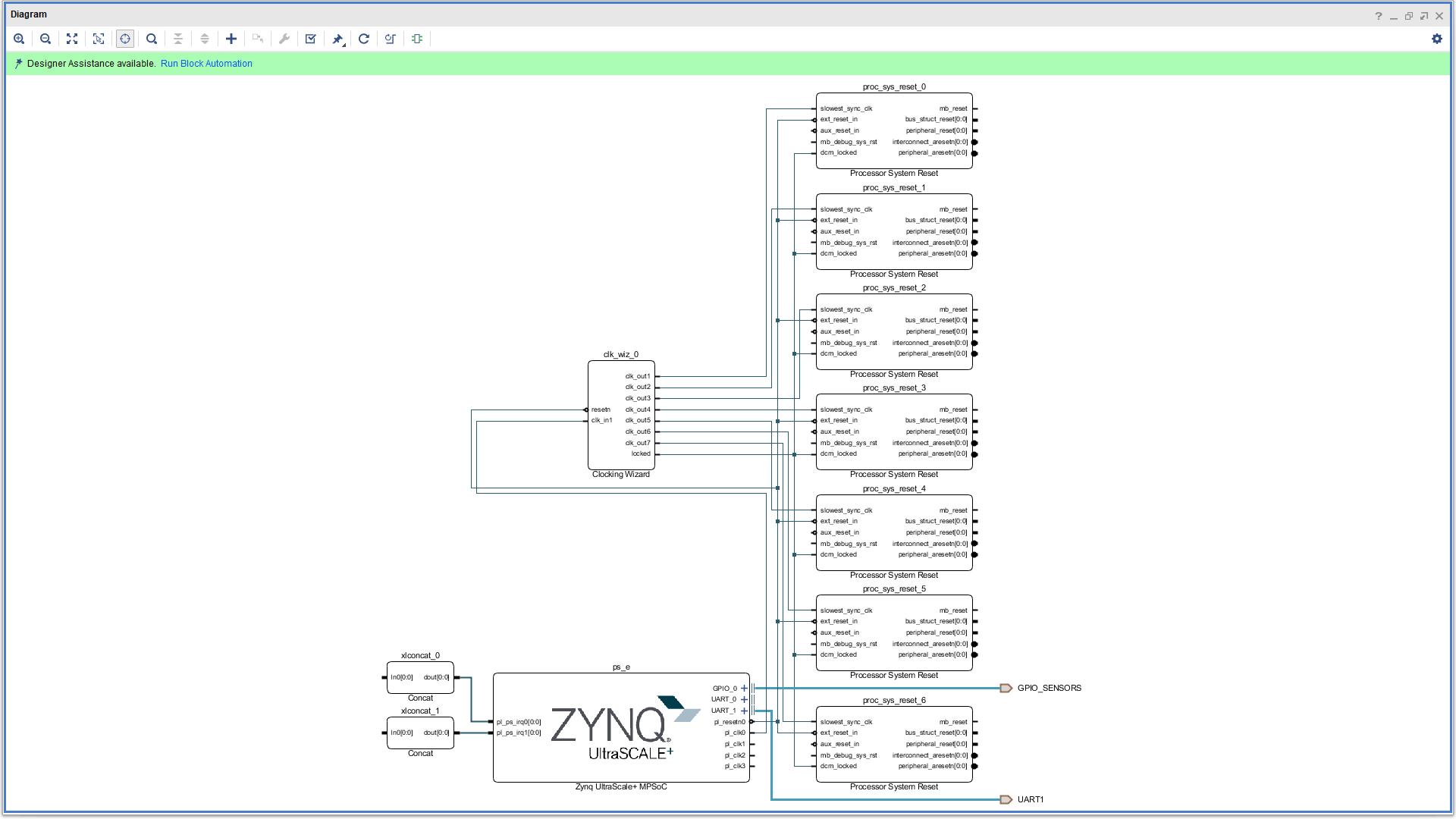 ultra96 sdsoc platform · Issue #7 · Avnet/Ultra96-PYNQ · GitHub