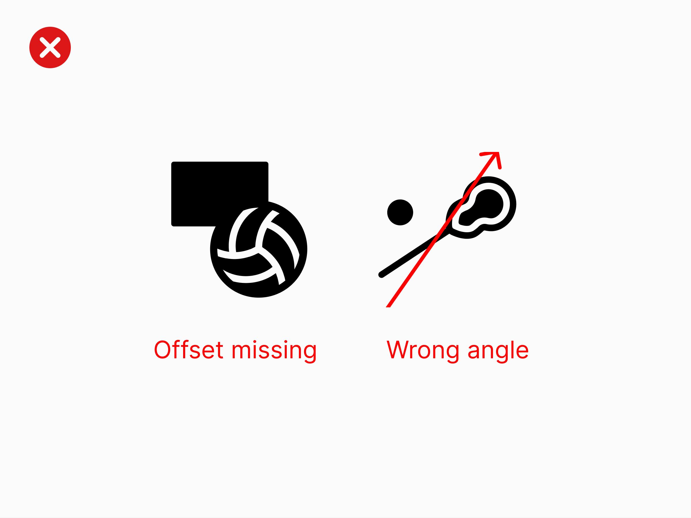 Offset Angle X